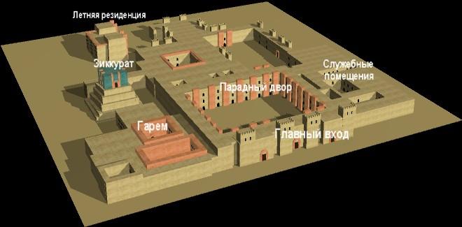 Saddam husseins babylonian palace